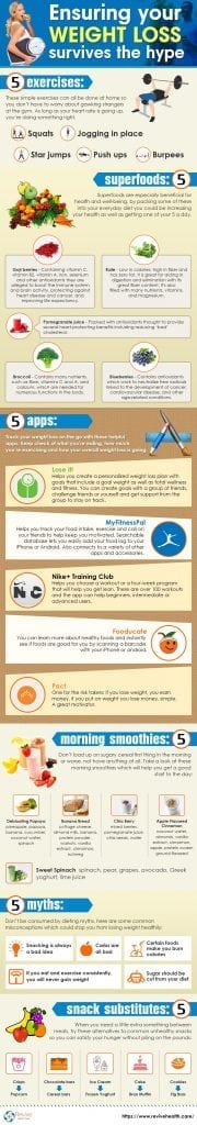 weight loss loss tips in infographic format
