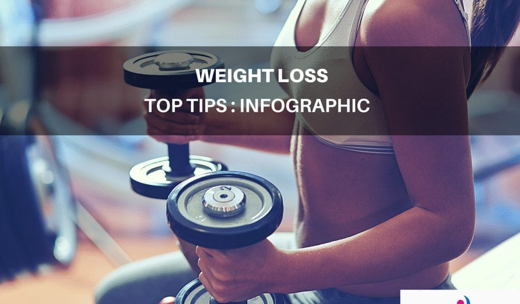 weight loss top tips image