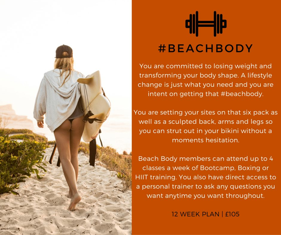 beachbody package outlines